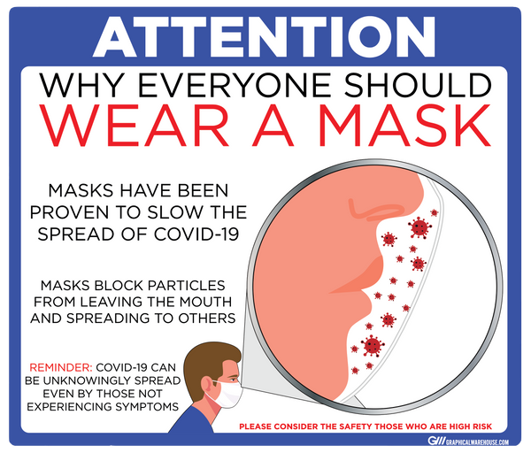 """Why Everyone Should Wear a Mask"" Adhesive Durable Vinyl Decal- Various Sizes/Colors Available"