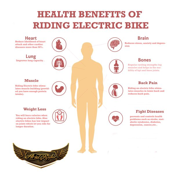 7 REASONS WHY YOU MUST HAVE AN ELECTRIC BIKE FOR YOUR RV