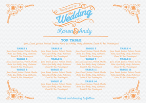 Floral Summer Wedding Table Plan