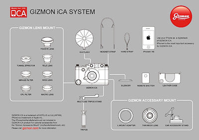 Gizmon iCA iPhone case system