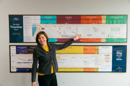 Woman with short hair in grey jacket and yellow shirt gesturing to the top part of The Great Adventure Bible Timeline Wall Chart.