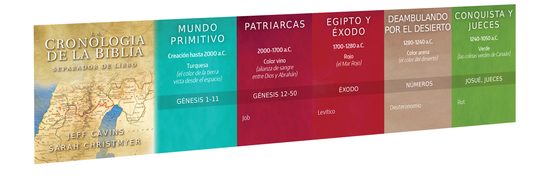 The Bible Timeline Bookmark (Spanish)