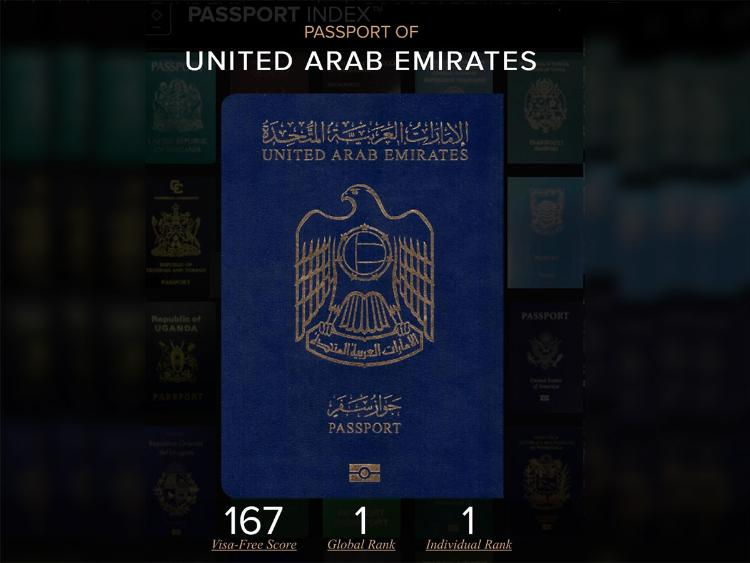 UAE now has world's most powerful passport