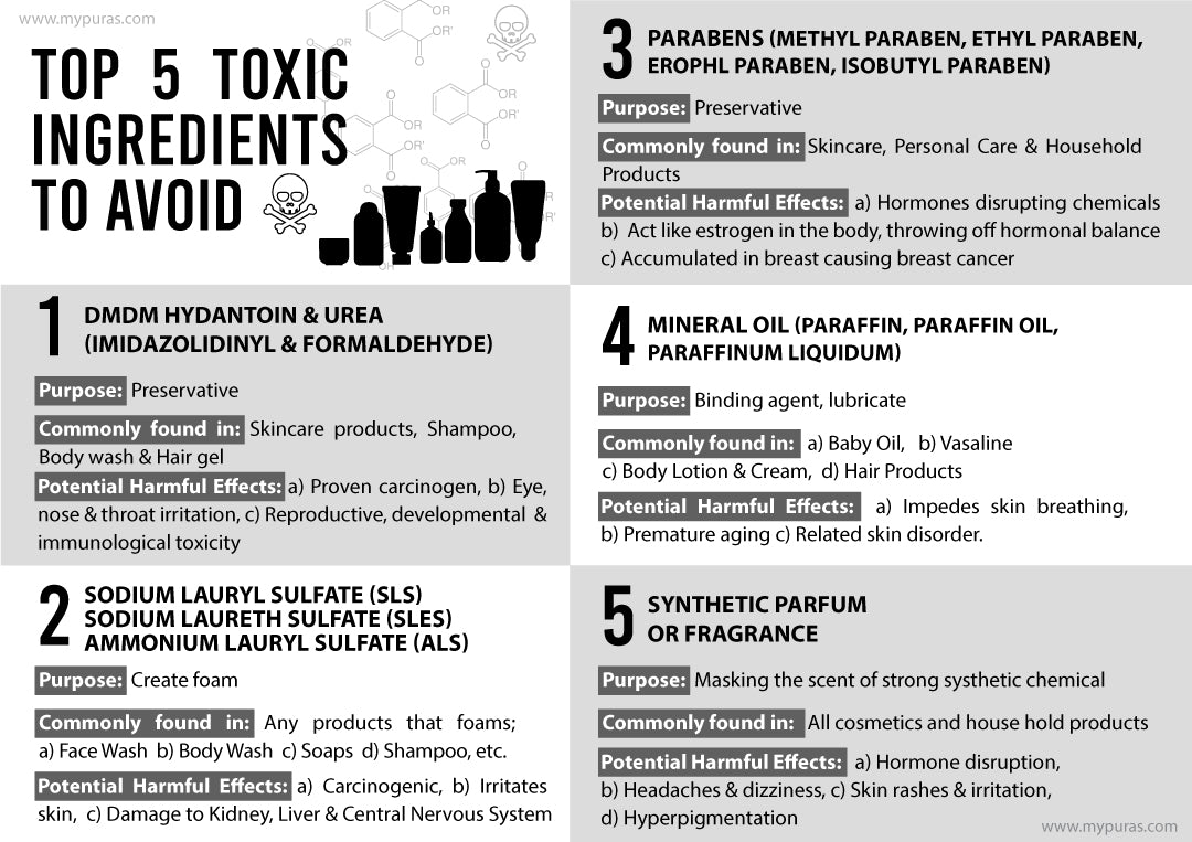 Top 5 toxic ingredients