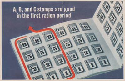 The Evolution of Food Rationing