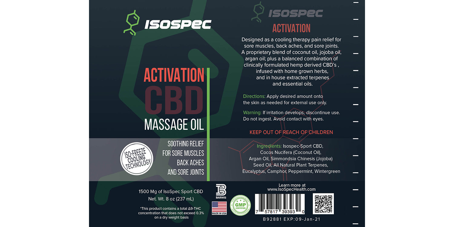 CBD Salve & Massage Oil Bundle - Isospec Health