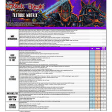 Load image into Gallery viewer, Black Knight - Sword of Rage Pro Pinball Machine - Reality Games Australia