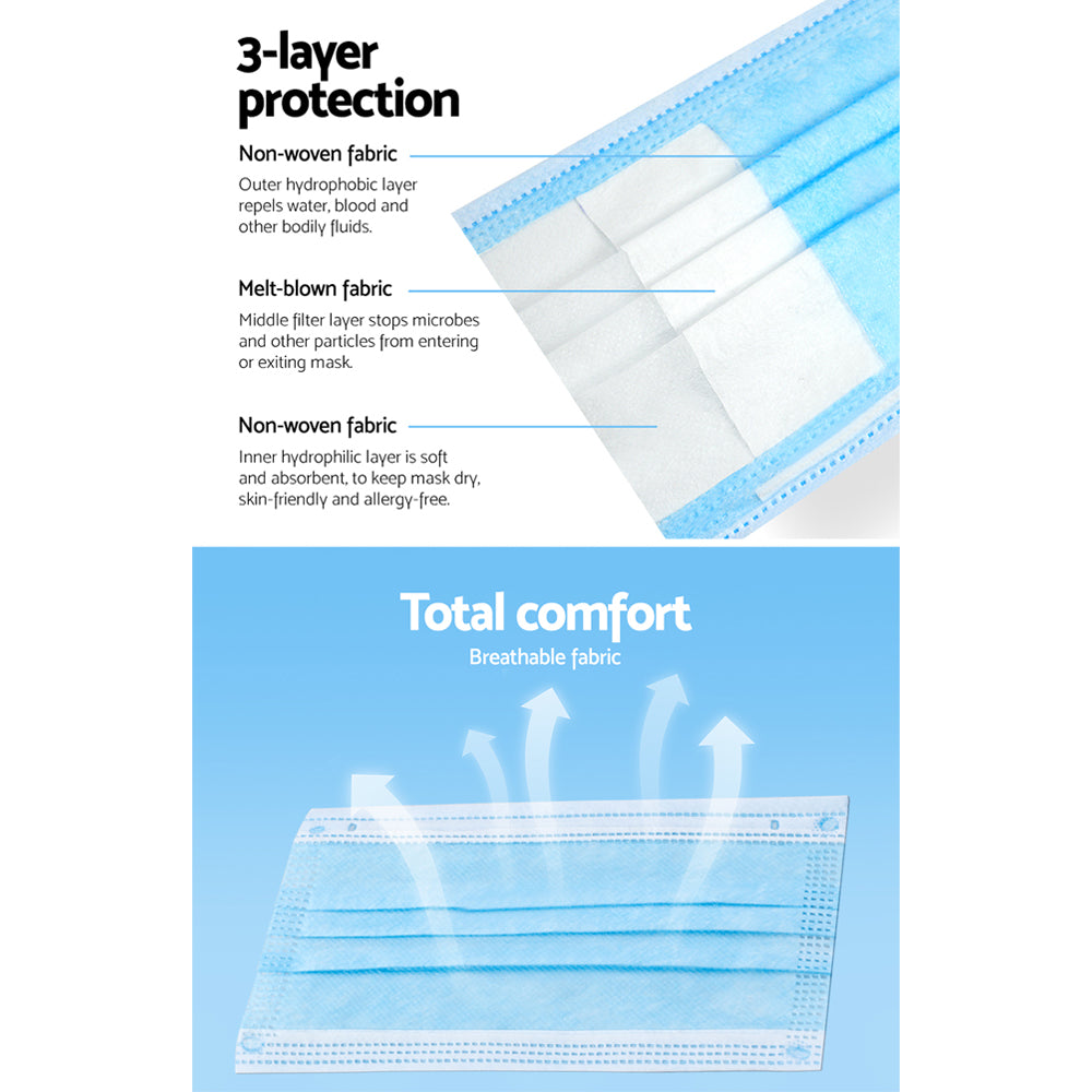 Disposable Face Mask Anti Flu Dust Masks Anti PM2.5 3-Layer Protective 100PCS AU Stock