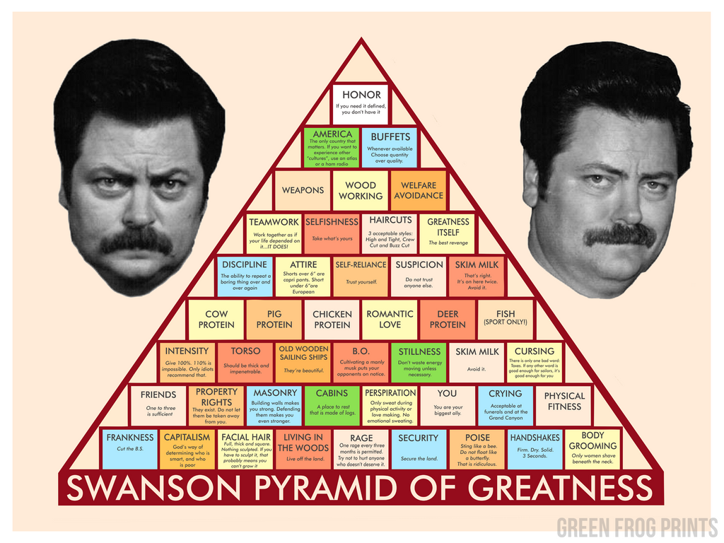 Ron Swanson Parks and Recreation Pyramid of Greatness Poster Print | Parks & Rec Fan Gift Idea