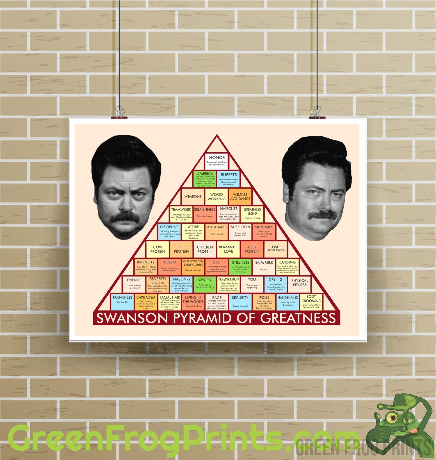 Ron Swanson Parks And Recreation Pyramid Of Greatness Poster Print