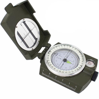 Camping Compass