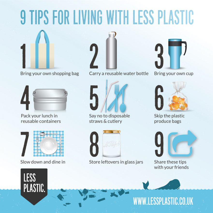 9 TIPS TO STAMP OUT SINGLE-USE PLASTIC