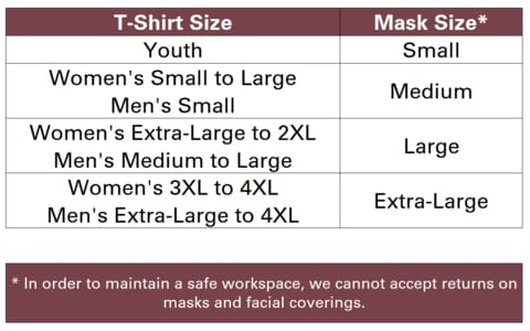 Fabric Mask Frequently Asked Questions