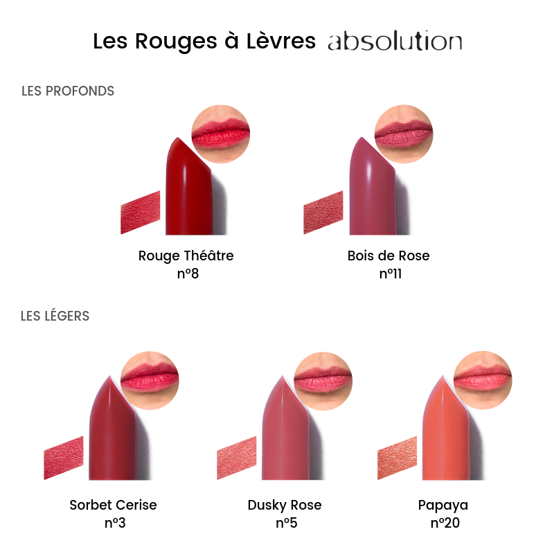 Rouge à Lèvres Sweetsafe Absolution Beaute Clean