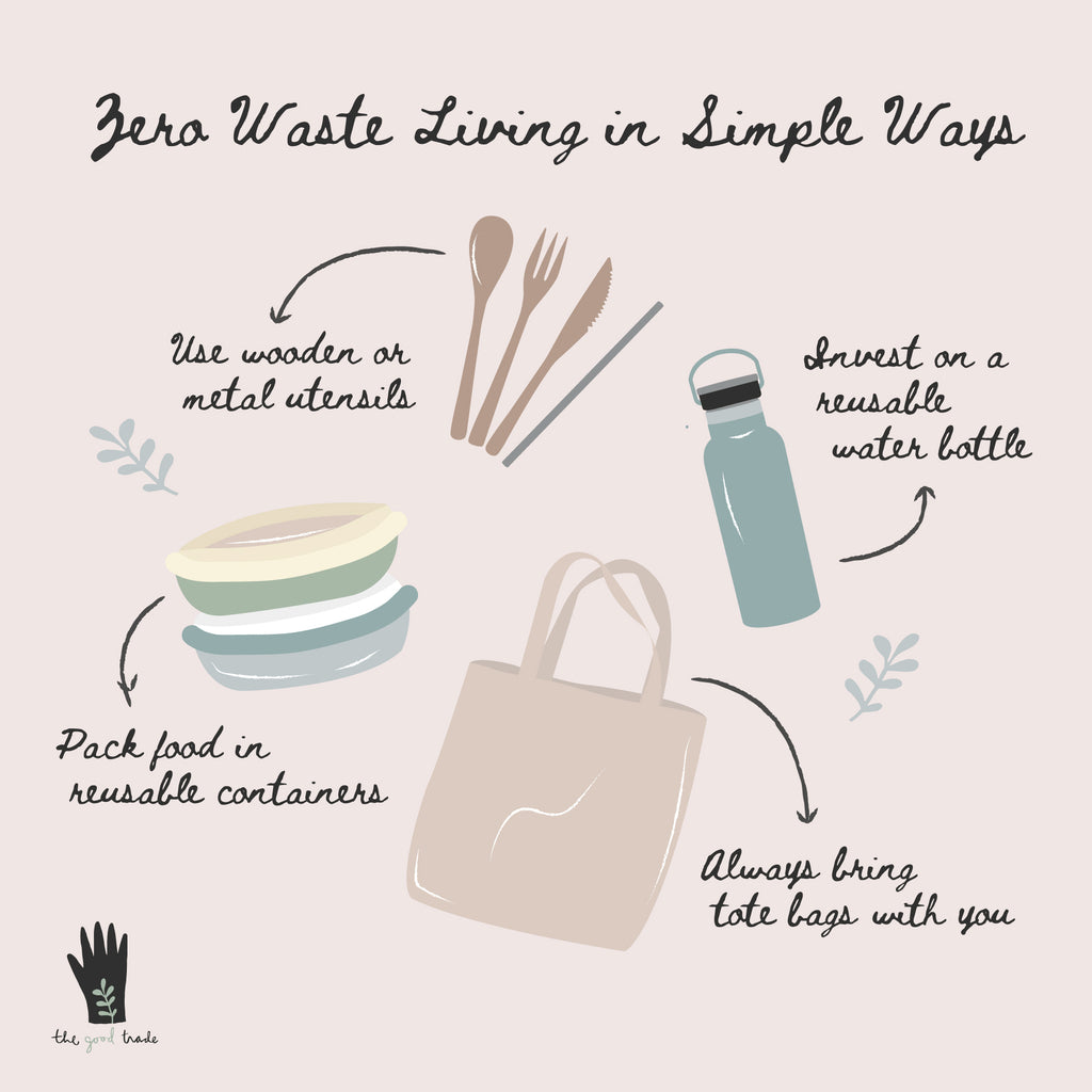 Tips to jumpstart your Zero-Waste Journey in Manila