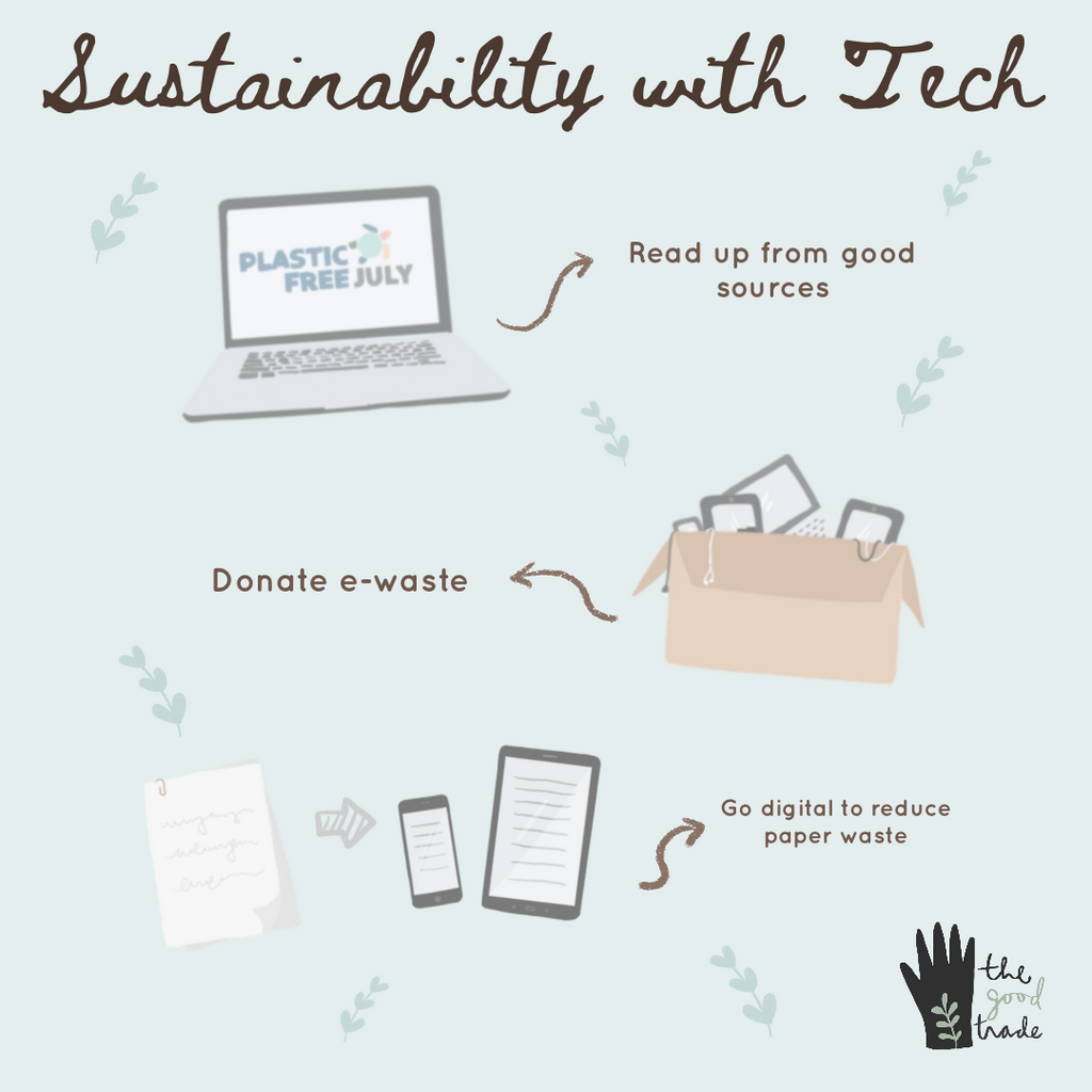 Sustainability with Tech
