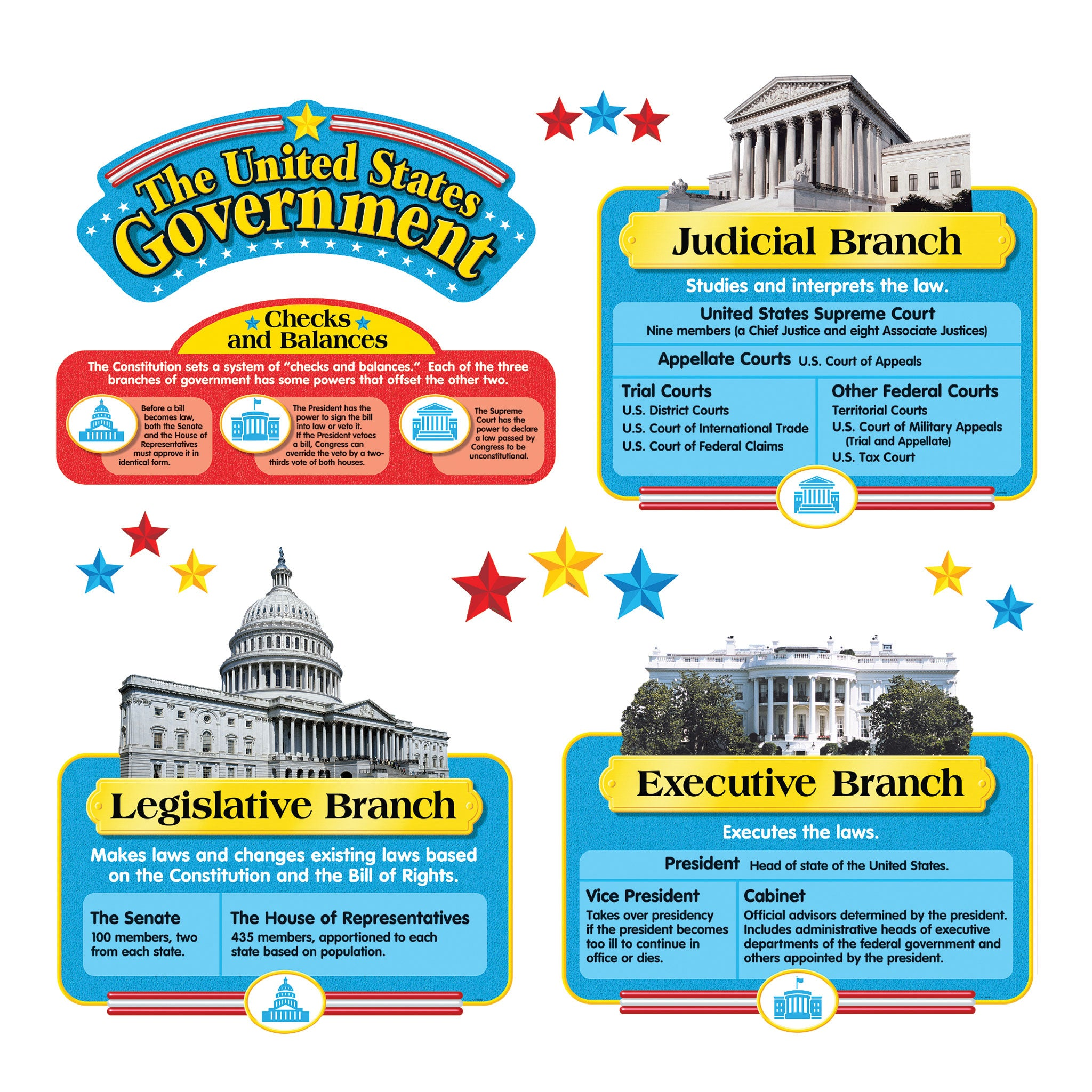 United States Government Posters Bulletin Board Set classroom decorations teacher supplies