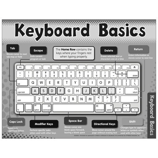 Keyboard Basics Chart Free Printable