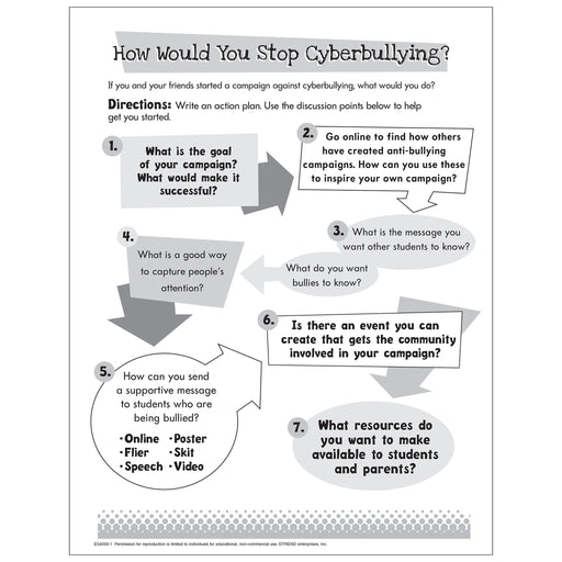 How Would You Stop Cyberbullying Activity Free Printable