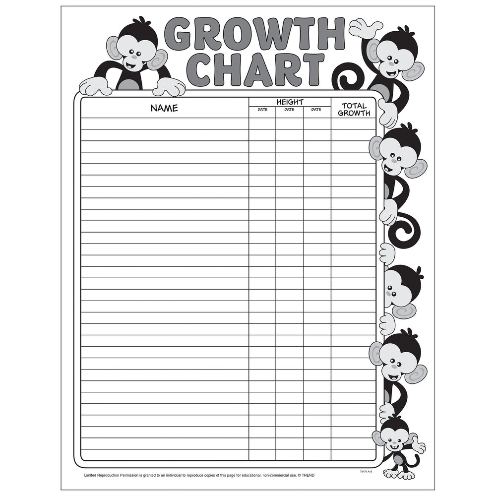 E54064 Monkey Growth Chart reproducible