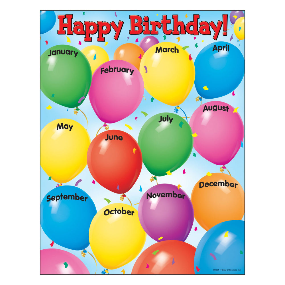 T38002 Learning Chart Happy Birthday