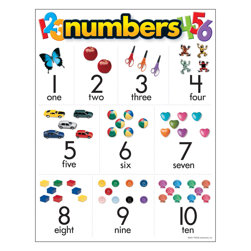 T38010 Learning Chart Numbers 10