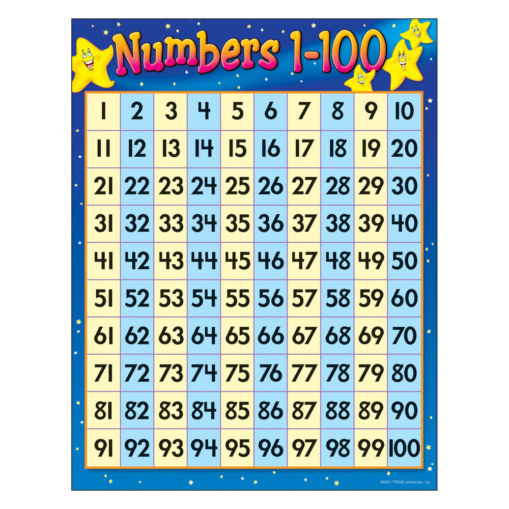 T38012 Learning Chart Numbers 100