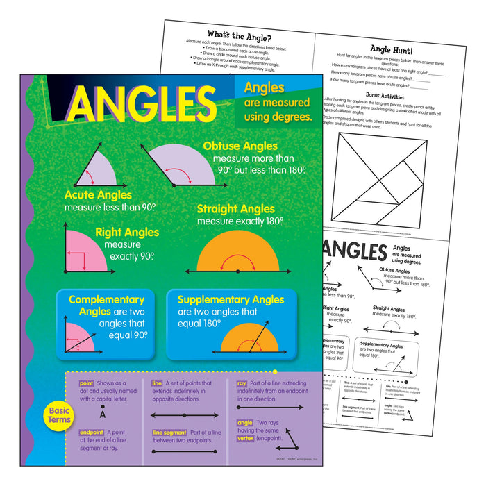 T38021 Learning Chart Angles
