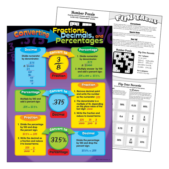 T38022 Learning Chart Fractions Decimals Percentages