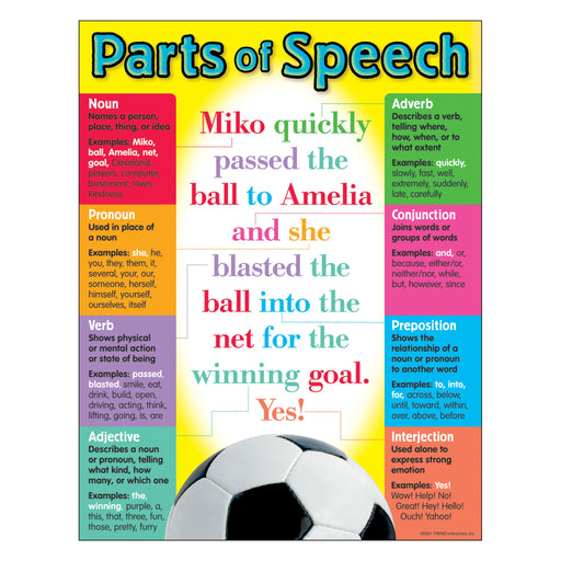 T38037 Learning Chart Parts of Speech