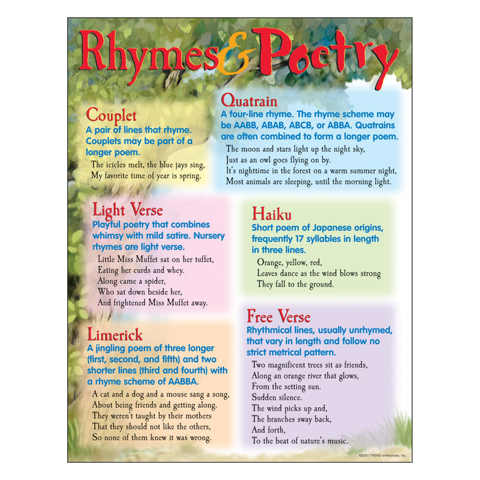 T38045 Learning Chart Poetry