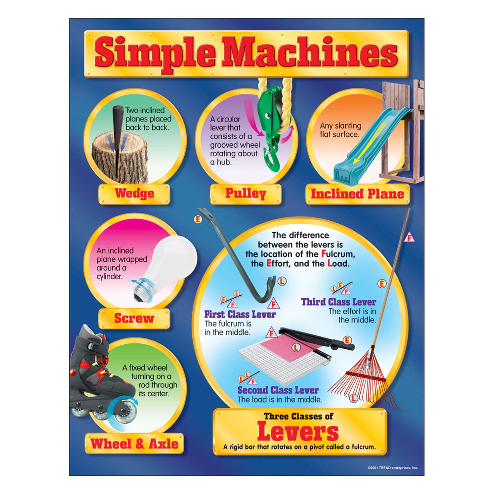 T38053 Learning Chart Simple Machine