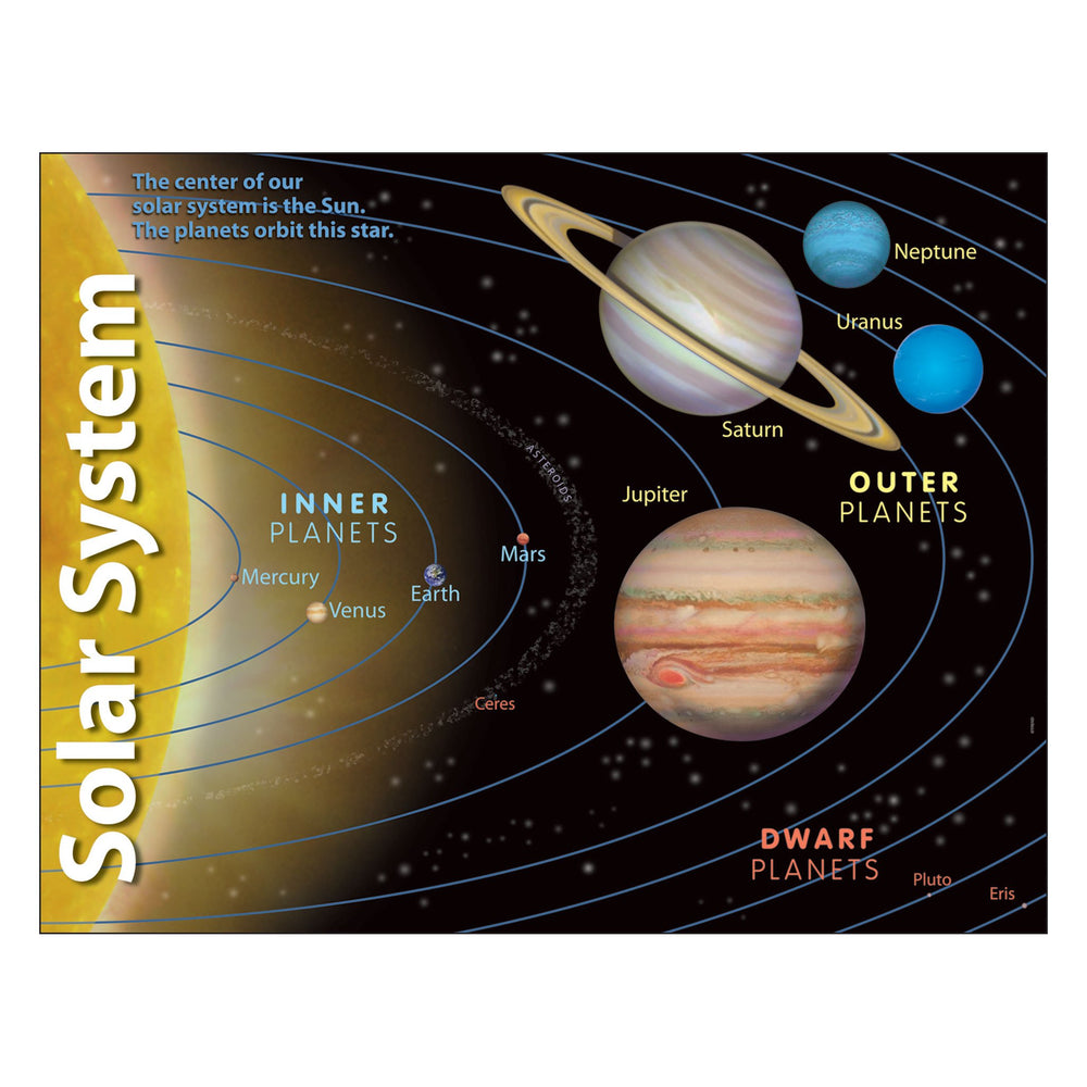 T38057 Learning Chart Solar System