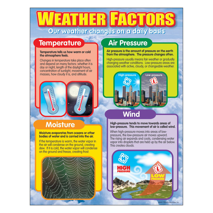 T38058 Learning Chart Weather Factors