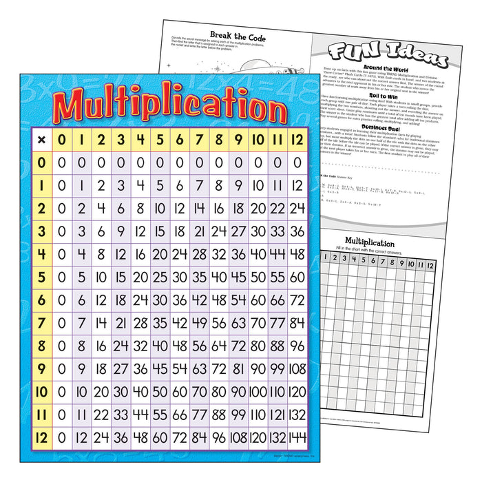 T38080 Learning Chart Multiplication