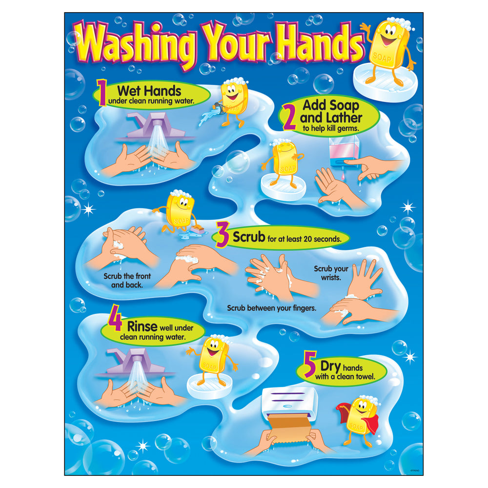 T38085 Learning Chart Wash Hands