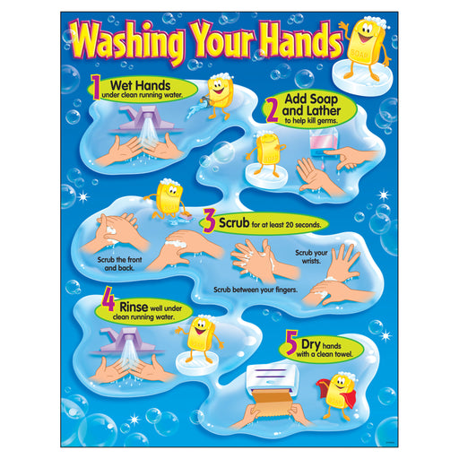 T38085-1-Learning-Chart-Wash-Hands.jpg