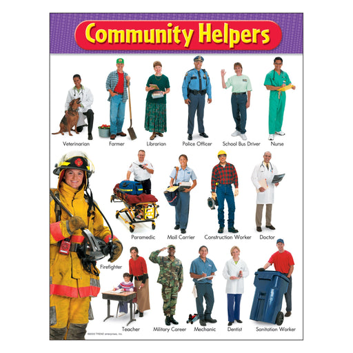 T38115 Learning Chart Community Helpers