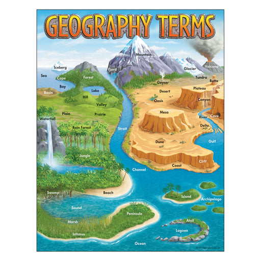 T38118 Learning Chart Geography Terms
