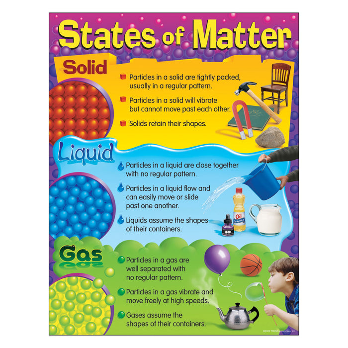 T38120 Learning Chart States of Matter