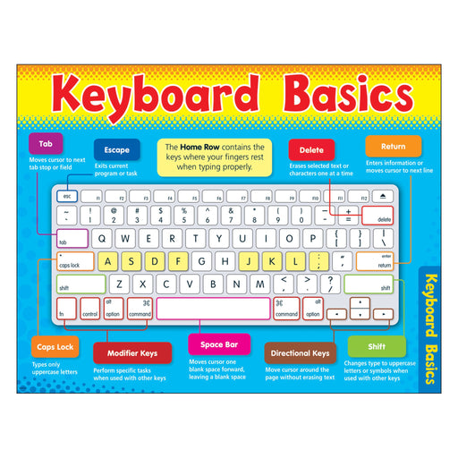 T38122 Learning Chart Keyboard Basics