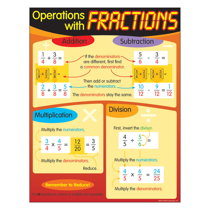 T38124 Learning Chart Operations Fractions