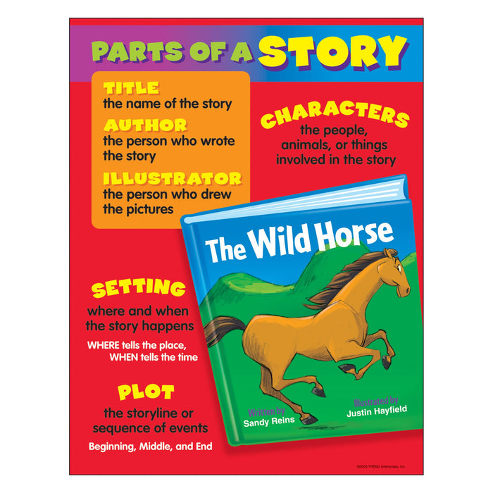 T38129 Learning Chart Parts of Story