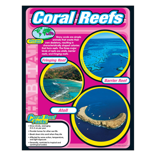 T38146 Learning Chart Coral Reefs Habitat