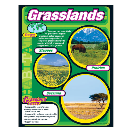 T38147 Learning Chart Grasslands Habitat