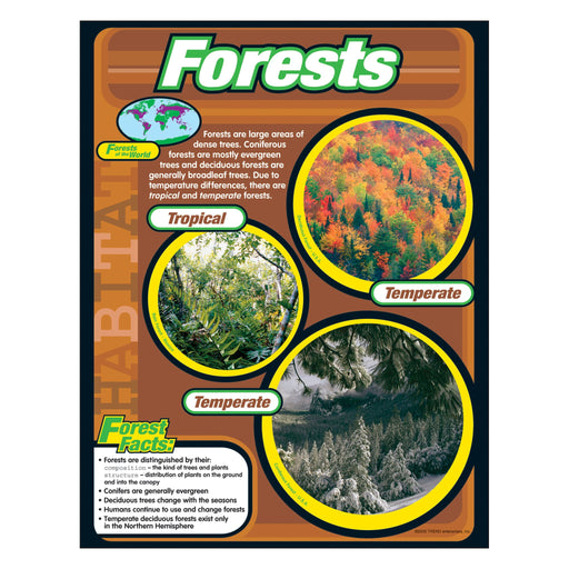 T38148 Learning Chart Forests Habitat