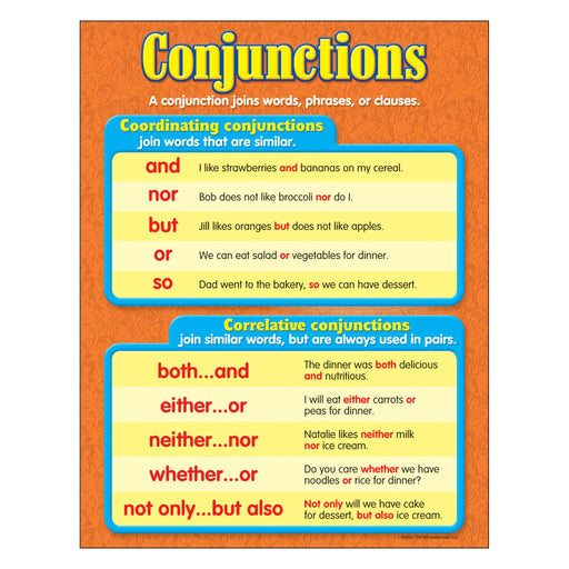 T38160 Learning Chart Conjunctions