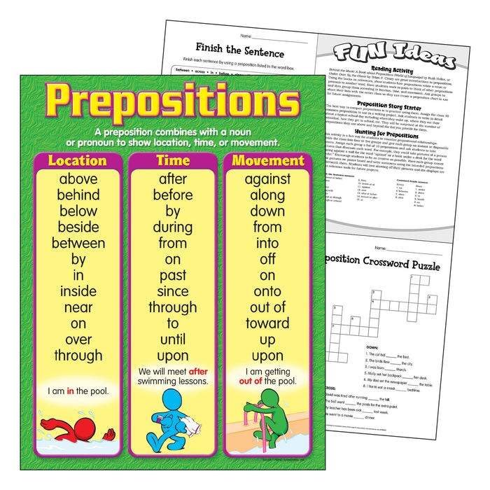 T38161 Learning Chart Prepositions