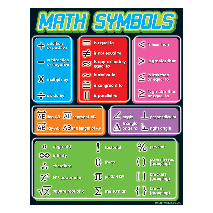 T38175 Learning Chart Math Symbols