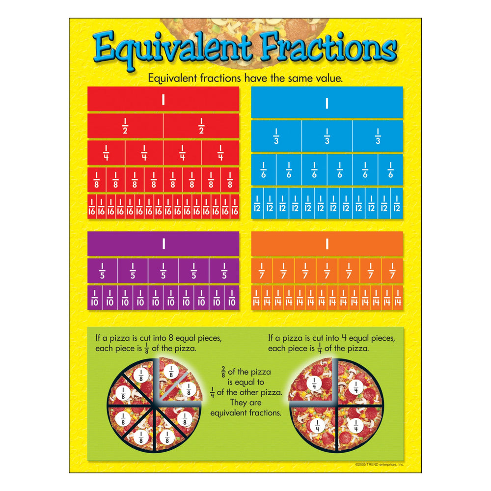 T38176 Learning Chart Equivalent Fractions